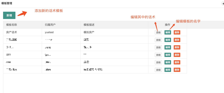 FreeSWITCH中文网,电话机器人开发网